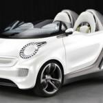 smart ηλεκτρικό αυτοκίνητο