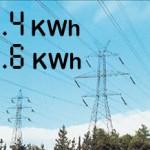Λογιστικός συμψηφισμός της παραγόμενης ηλεκτρικής ενέργειας