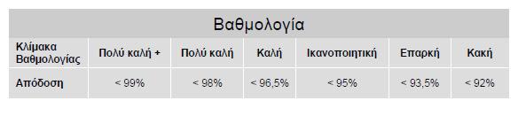 sigkritika inverter klimaka 30 5 2012 Συγκριτικά τεστ για INVERTER