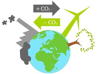 107 co2 Fot 330x248 Οι κλιματικές αλλαγές απειλούν τον πλανήτη γη, αν συνεχιστεί το σημερινό μοντέλο χρήσης των φυσικών καυσίμων