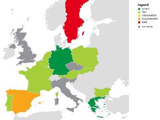 pv grid Νέα ευρωπαϊκή βαθμολόγηση για την ανάπτυξη φωτοβολταϊκών