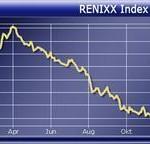 2012: μαύρη χρονιά για πράσινες μετοχές: Το RENIXX 2012 κατέγραψε πρώση 30%