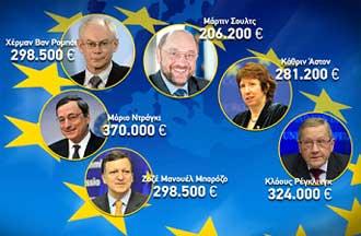 Handelsblatt Layer 1 Οι μισθοί, των εμπνευστών της λιτότητας στην Ευρώπη