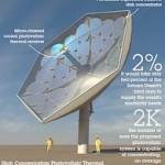Yψηλής συγκέντρωσης φωτοβολταϊκά IBM