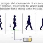 Παραγωγή ενέργειας από το περπάτημα!