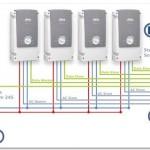 Μείωση τιμών σε Inverter και φορτιστές για αυτόνομα